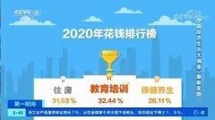 知晓鱼云校用科技赋能教培机构,创新教育经济新动能