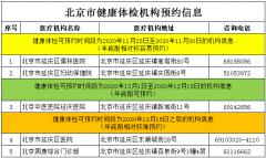 全市219家体检机构可预约体检,延庆有5家